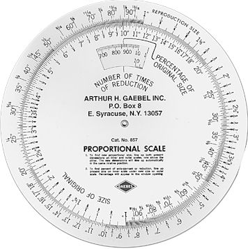 Proportion scales - Scale and proportion in art ...